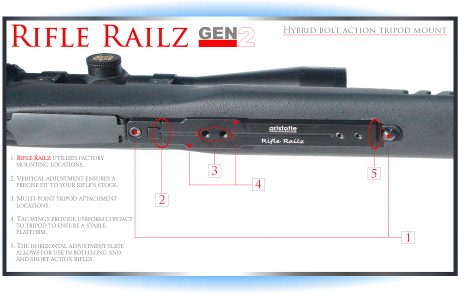 Rifle Railz Gen2